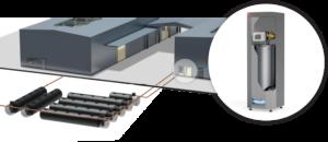 System odzysku wody deszczowej przemysł